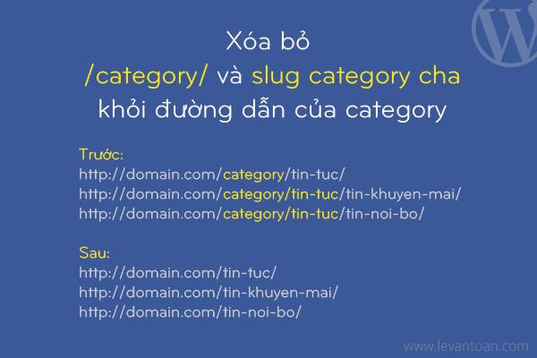 Xóa bỏ /category/ và slug category cha khỏi đường dẫn category