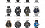 Danh mục website bán đồng hồ